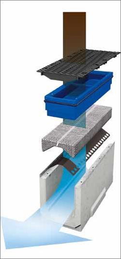 BIRCOpur_readyset_filtration_sedimentation