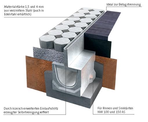 bircoschlitzaufs tze birco gmbh. Black Bedroom Furniture Sets. Home Design Ideas