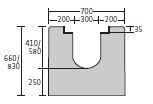 BIRCOsolid Kastenrinne Nennweite 300 Rinnen Rinnen ohne Innengefälle