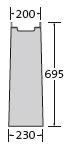 BIRCOsir Nennweite 100 Sinkkästen Liniensinkkasten mit erhöhter Ablaufleistung
