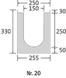 BIRCOsir Nennweite 150 Rinnen Rinnen mit 0.5 % Innengefälle