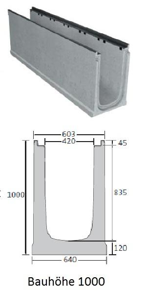 BIRCOmax-i Nennweite 420 Rinnen Rinnenelemente I ohne Innengefälle