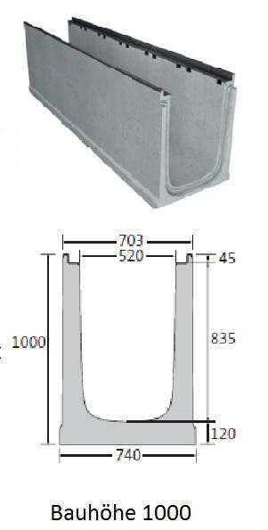 BIRCOmax-i Nennweite 520 Rinnen Rinnenelemente I ohne Innengefälle