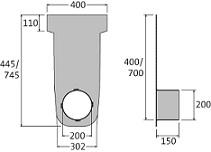 BIRCOmax-i Nennweite 220 Zubehör Endscheiben