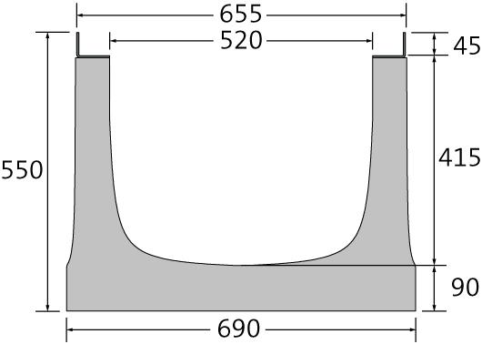 BIRCOsir – große Nennweiten Nennweite 500 Rinnen Rinnenelemente ohne Innengefälle